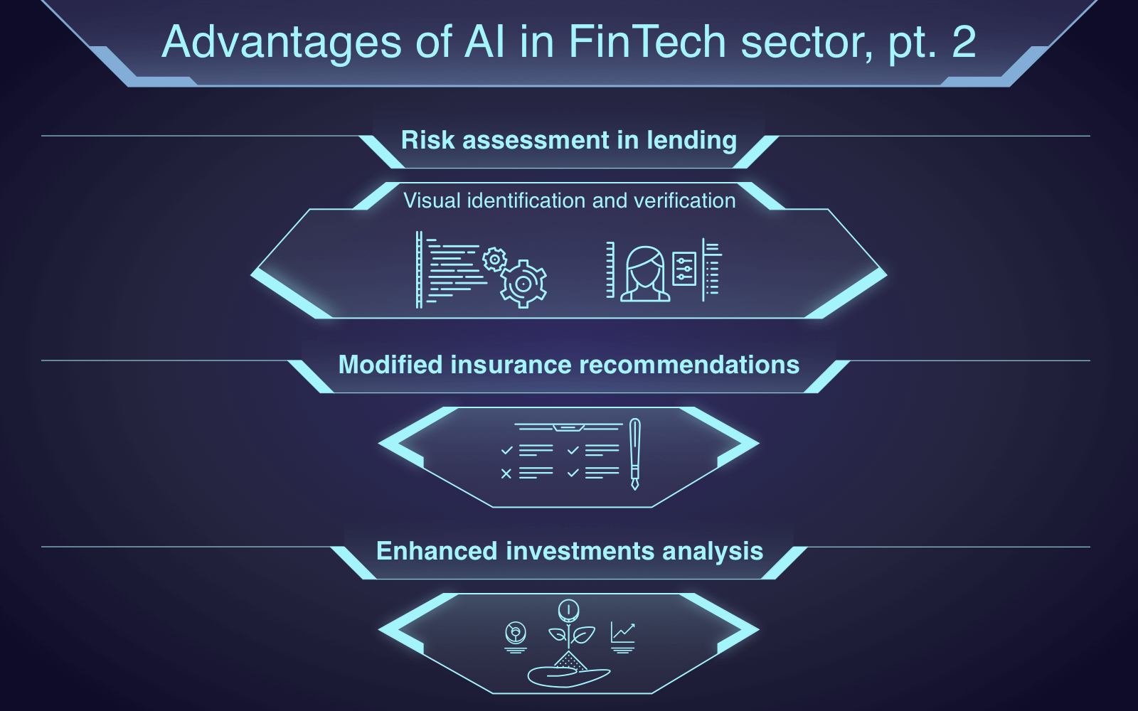 Advantages of AI in FinTech sector, part 2