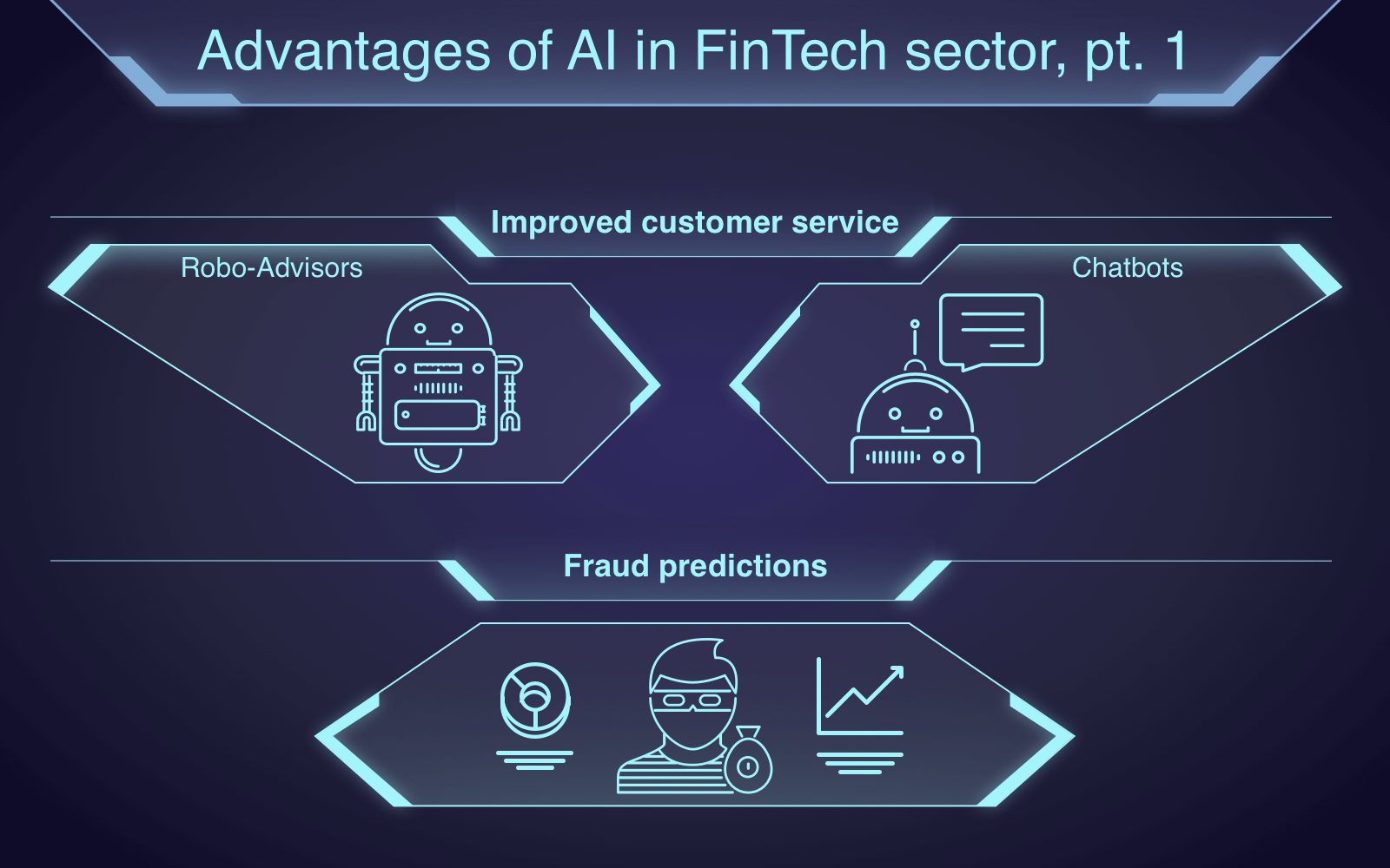 Advantages of AI in FinTech sector, part 1